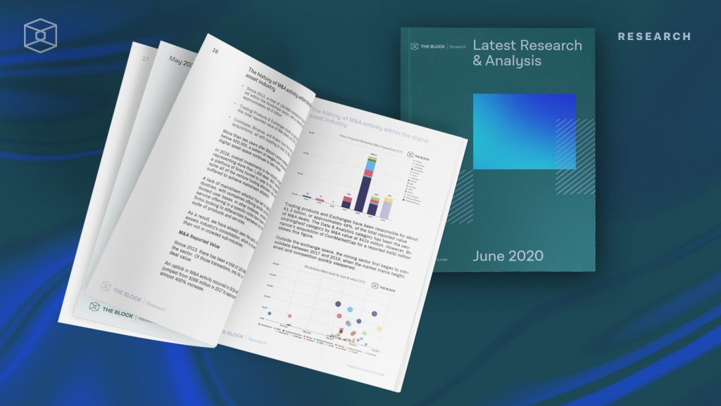 The Block Research | June Research Report