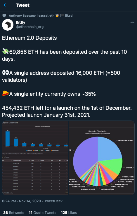 Would you stake 32 ETH?